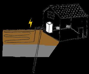 Illustration över berg- och jordvärme