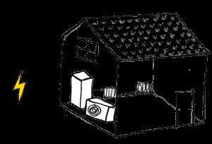 Ilustration över system med Luft/vattenvärmepump