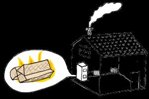 Illustration på system med vedeldning