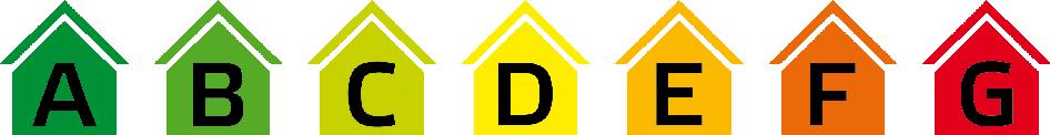 Energideklarationens symboler A till G